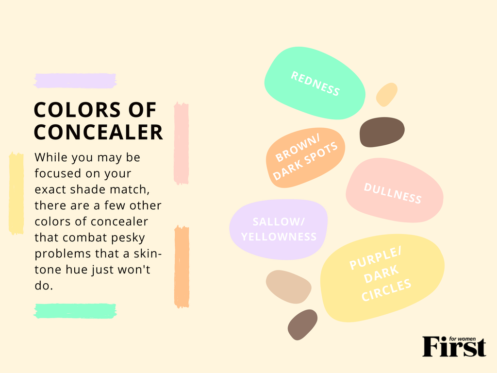 Here's Where to Find the Best Under Eye Concealer for Over 50