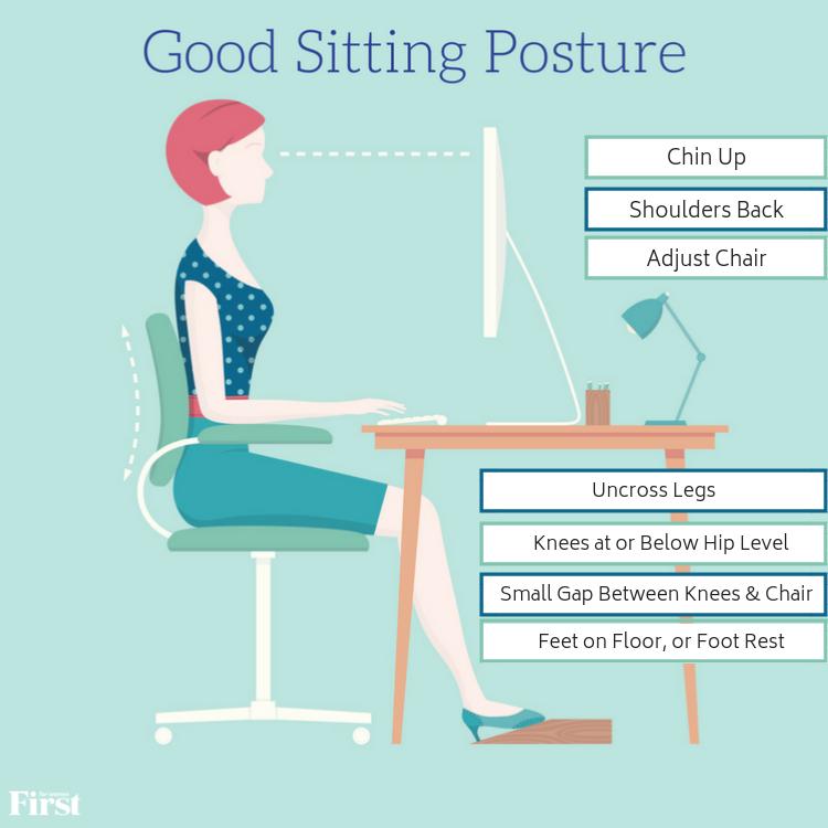 Posture Pic